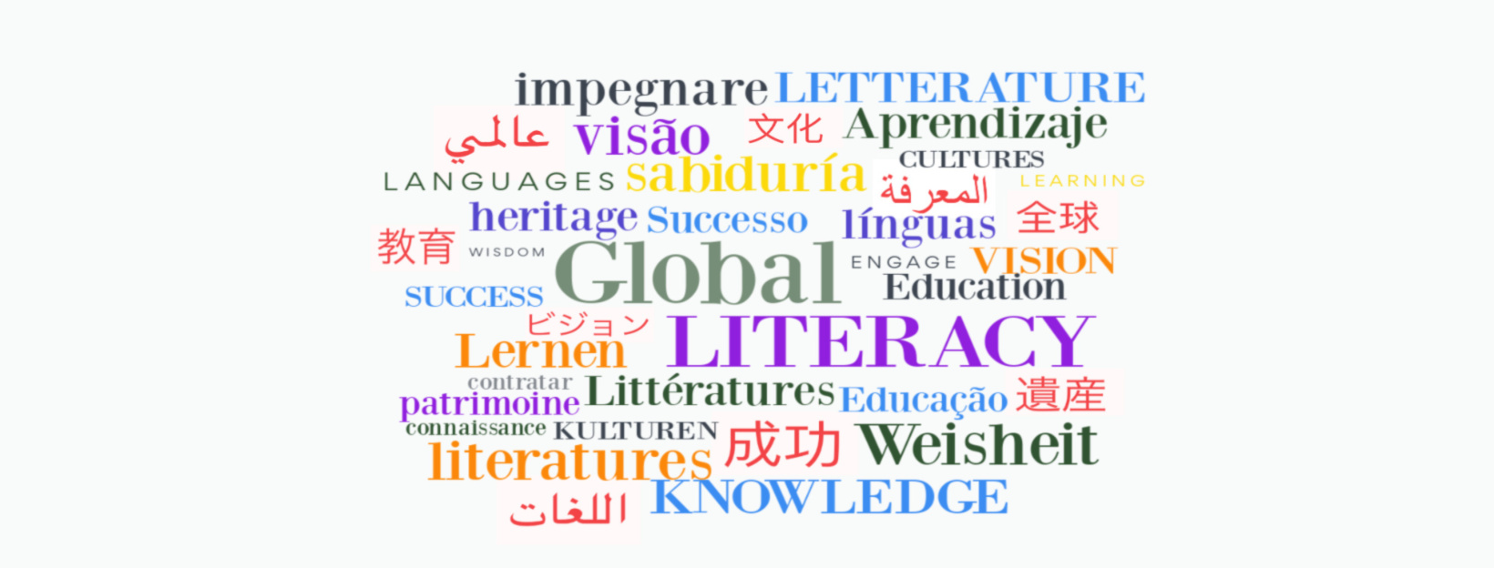 mll-word-cloud-banner
